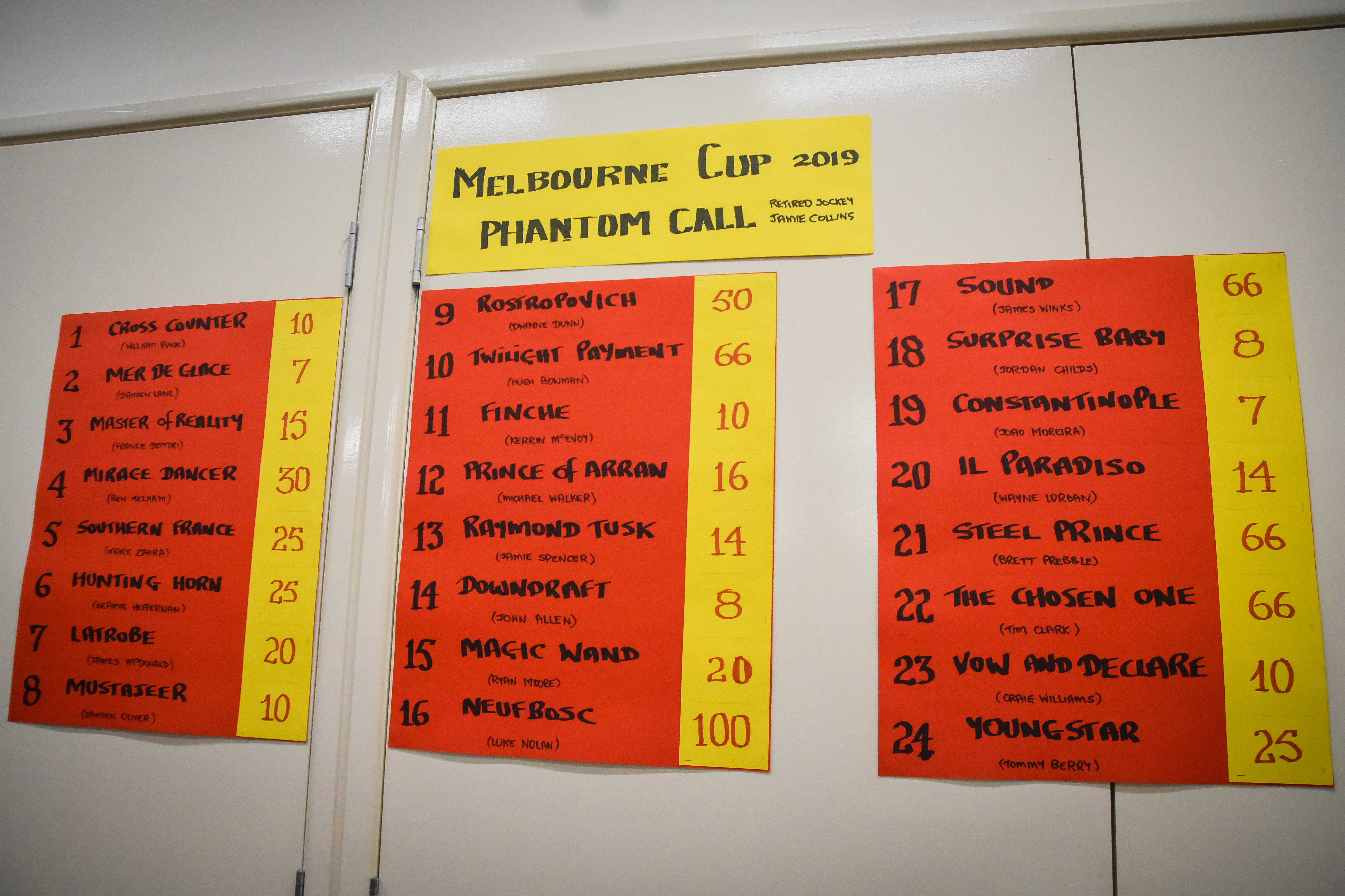 Melbourne Cup Dinner for the Dignity Project